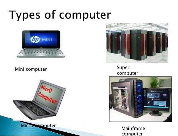 What are the types of computers?